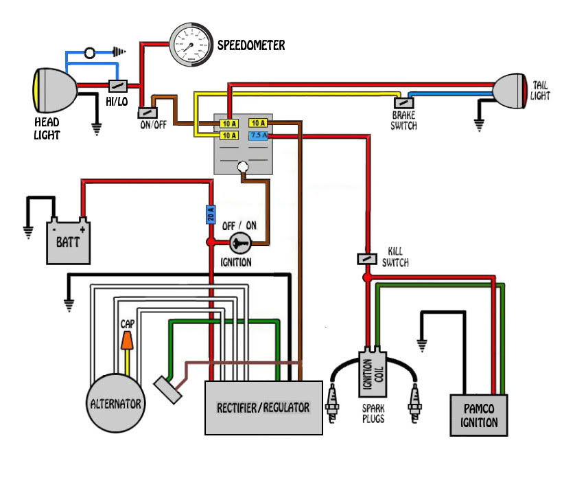 basic ignition system wiring diagram café racer wiring bikebrewers com custom motorcycle wiring diagram