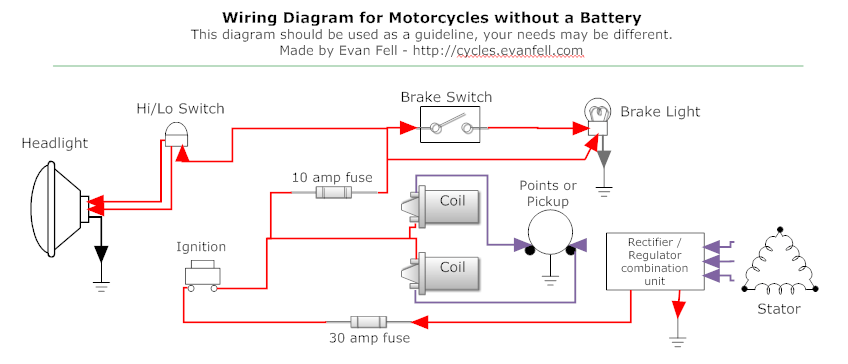 Cafe Racer Wiring Kick Only on Honda Motorcycle Wiring Schematics