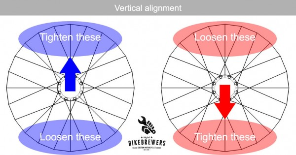 How to True a Motorcycle Wheel | BikeBrewers com