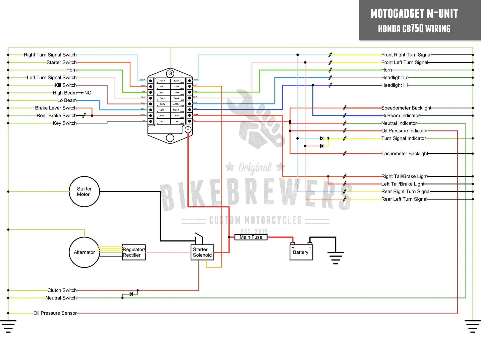 MotoGadget Wiring Honda CB750 motogadget m unit wiring bikebrewers com gs750 wiring diagram at bayanpartner.co