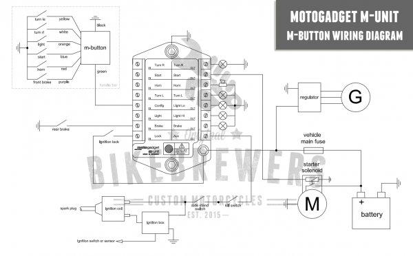 indian scout wiring diagram 1972 international scout wiring diagram motogadget m-unit wiring | bikebrewers.com
