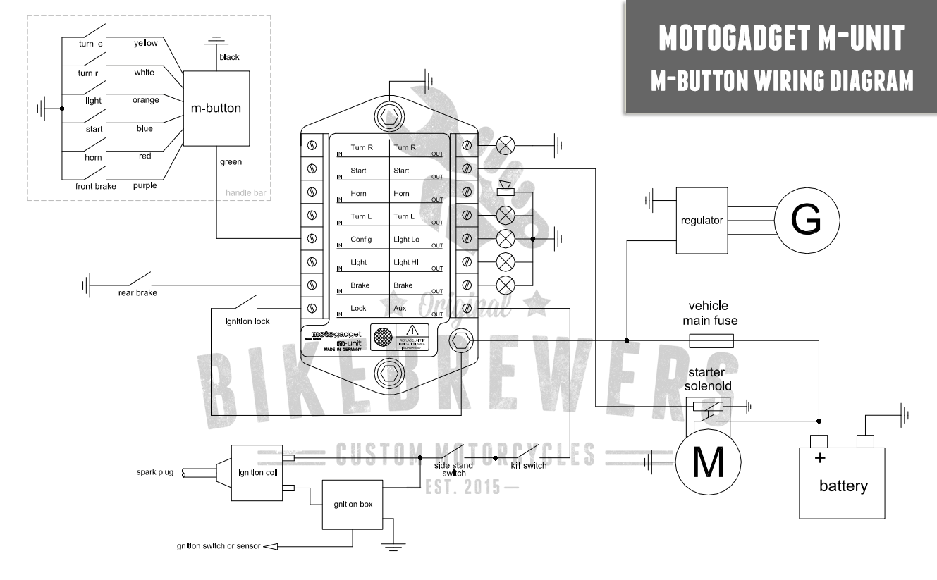 motogadget m button wiring diagram motogadget m unit wiring bikebrewers com wiring harness design jobs in germany at bayanpartner.co