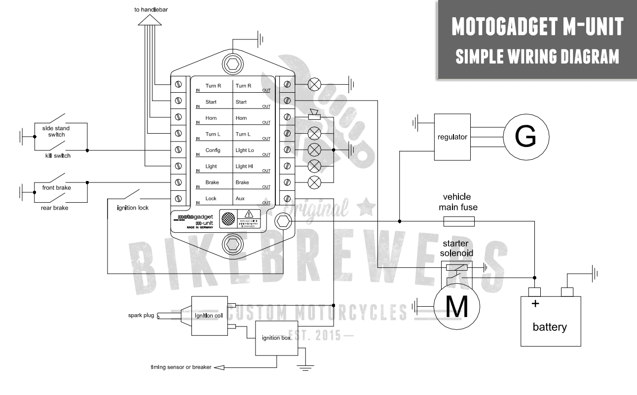 motogadget m unit wiring diagram motogadget m unit wiring bikebrewers com moto guzzi v7 wiring diagram at bayanpartner.co